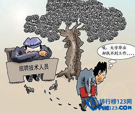中国高校最恐怖的十大专业,有胆子试试吗?