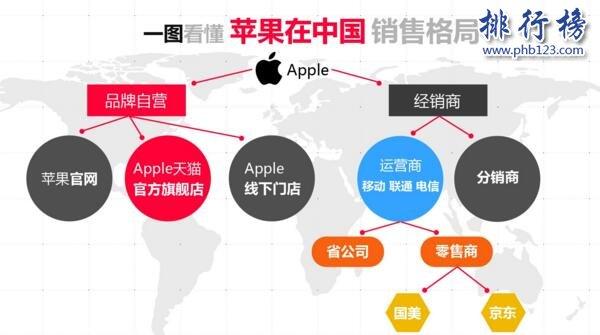 iPhone8上市时间表 苹果8什么时候在中国上市