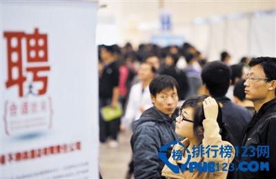 论校排薪 盘点中国大学毕业生工资排名