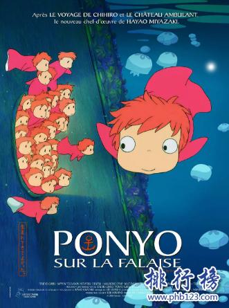 日本动漫电影排行榜