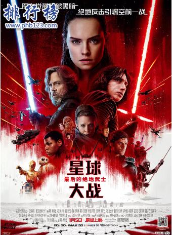 2017全球电影票房排行榜
