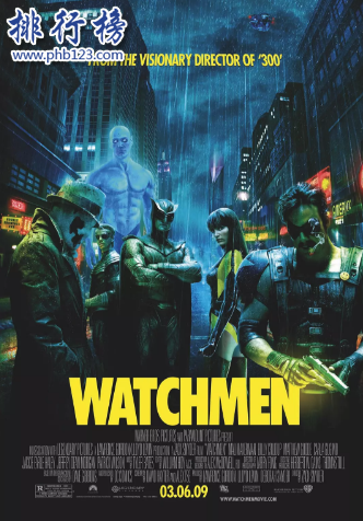 美国超能力电影排行榜
