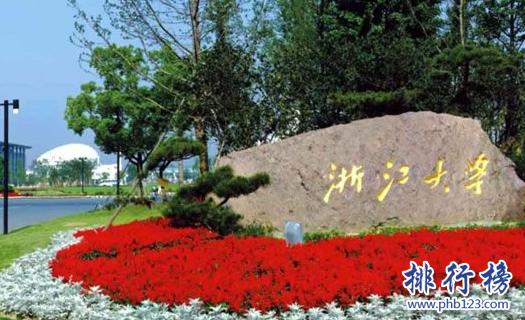 2018中国100大学排行榜