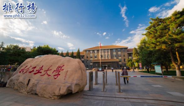 北京工业大学世界排名