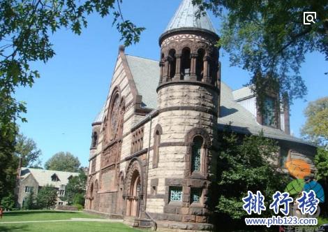 清华大学最厉害的专业排行榜
